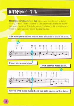 Howling Harmonica! Page